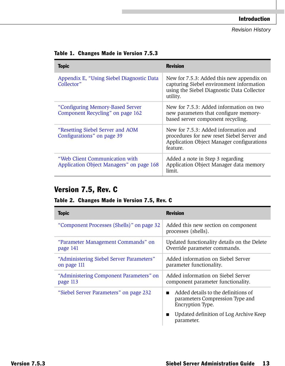Communication with Application Object Managers on page 168 Revision New for 7.5.