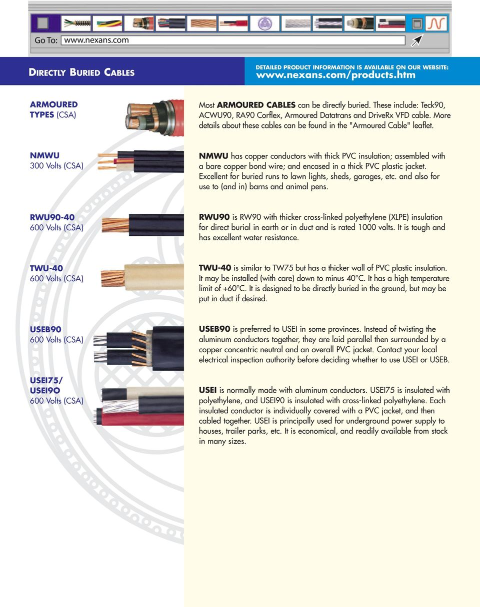WIRE & CABLE PRODUCT INFORMATION GUIDE - PDF