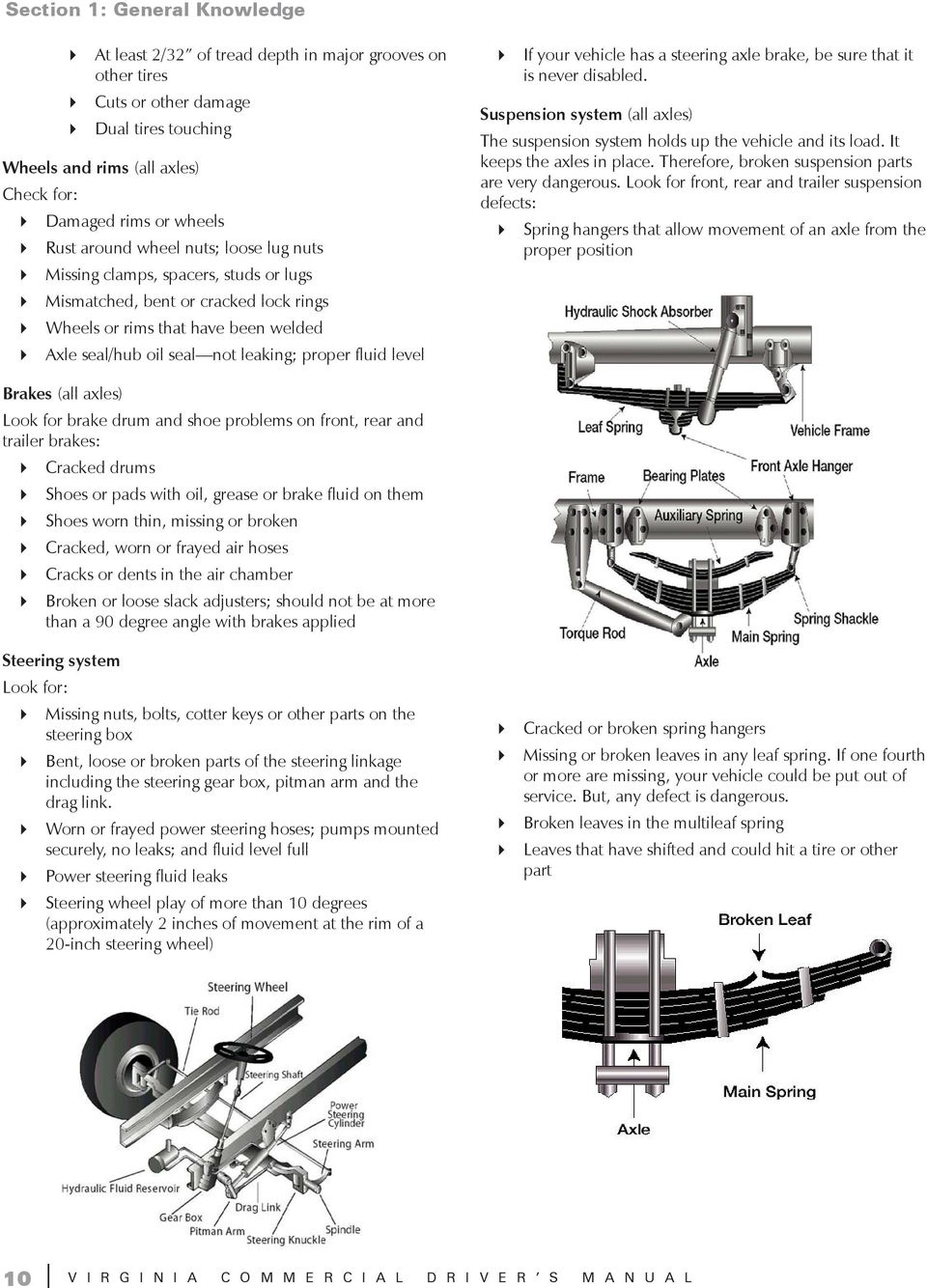 level If your vehicle has a steering axle brake, be sure that it is never disabled. Suspension system (all axles) The suspension system holds up the vehicle and its load. It keeps the axles in place.