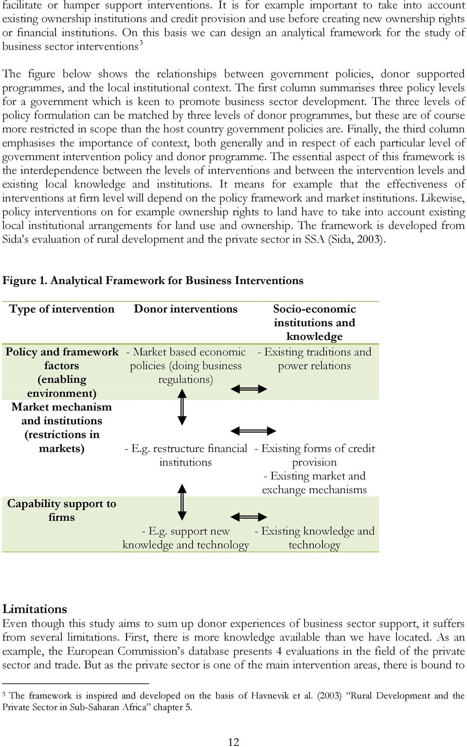 On this basis we can design an analytical framework for the study of business sector interventions 3 The figure below shows the relationships between government policies, donor supported programmes,