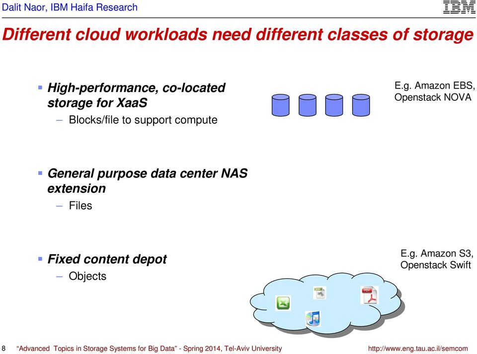 Amazon EBS, Openstack NOVA General purpose data center NAS extension Files Fixed content depot