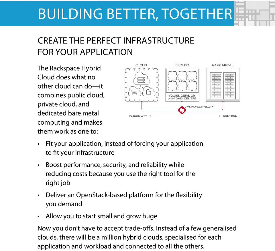 reliability while reducing costs because you use the right tool for the right job Deliver an OpenStack-based platform for the flexibility you demand Allow you to start small and grow