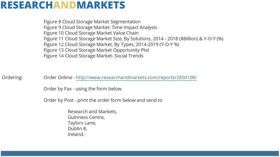 Market Opportunity Plot Figure 14 Cloud Storage Market- Social Trends Ordering: Order Online - http://www.researchandmarkets.