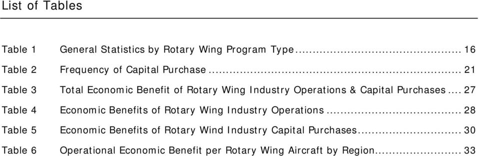 .. 21 Table 3 Total Economic Benefit of Rotary Wing Industry Operations & Capital Purchases.