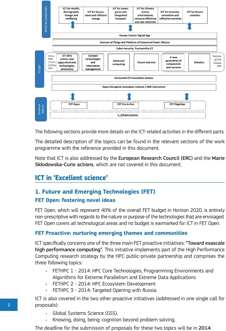 Note that ICT is also addressed by the European Research Council (ERC) and the Marie Skłodowska-Curie actions, which are not covered in this document. ICT in Excellent science 1.