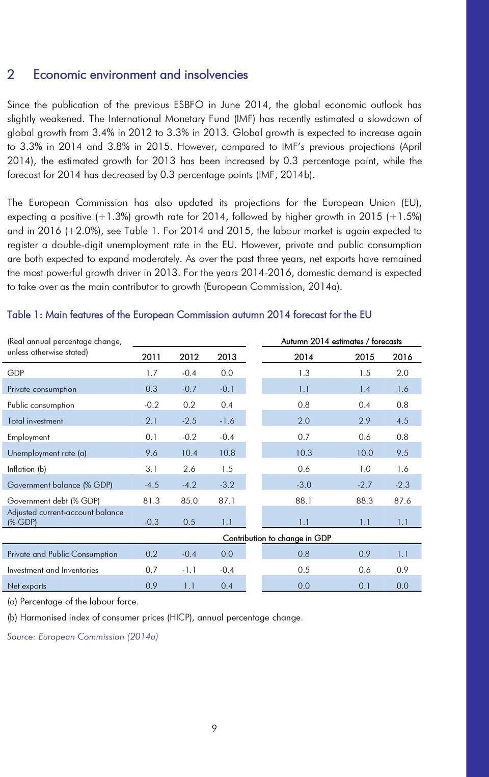 8% in 2015. However, compared to IMF s previous projections (April 2014), the estimated growth for 2013 has been increased by 0.3 percentage point, while the forecast for 2014 has decreased by 0.