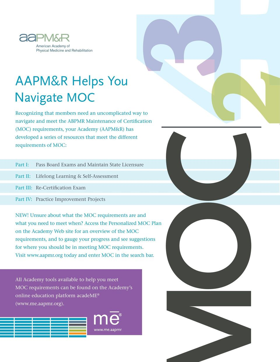 Part IV: Practice Improvement Projects NEW! Unsure about what the MOC requirements are and what you need to meet when?