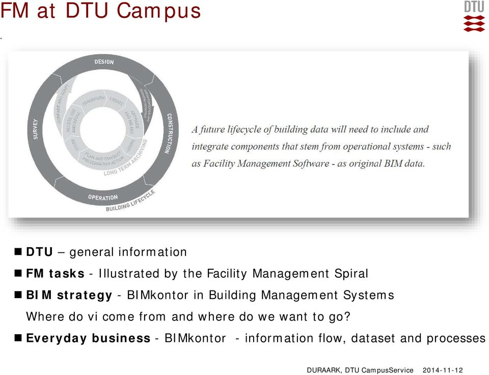 Management Spiral BIM strategy - BIMkontor in Building Management