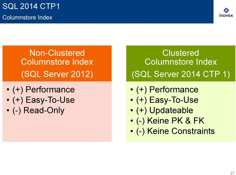 Columnstore Index (SQL Server 2014 CTP 1) (+) Performance (+)