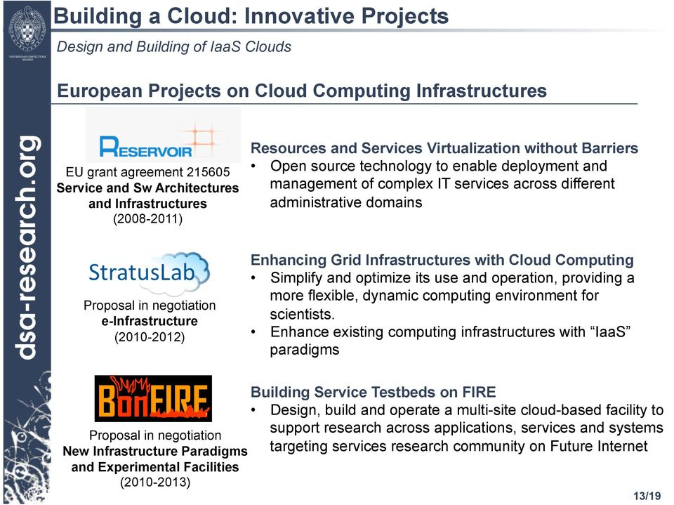 e-infrastructure (2010-2012) Enhancing Grid Infrastructures with Cloud Computing Simplify and optimize its use and operation, providing a more flexible, dynamic computing environment for scientists.