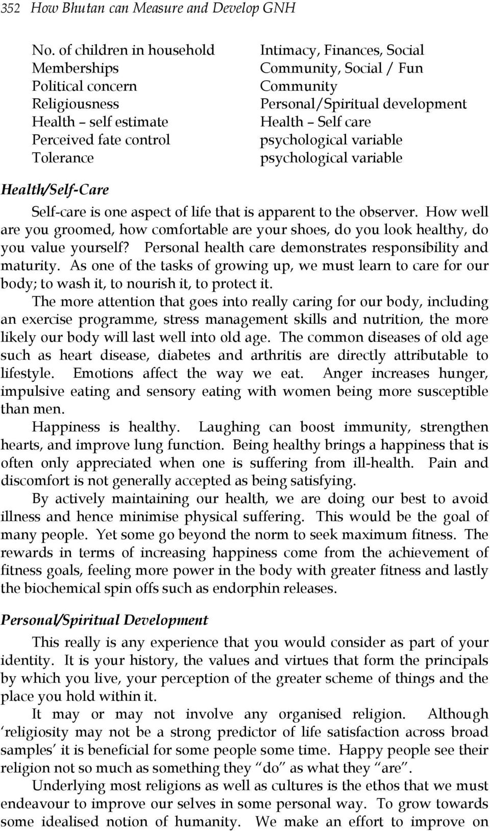 Personal/Spiritual development Health Self care psychological variable psychological variable Health/Self-Care Self-care is one aspect of life that is apparent to the observer.