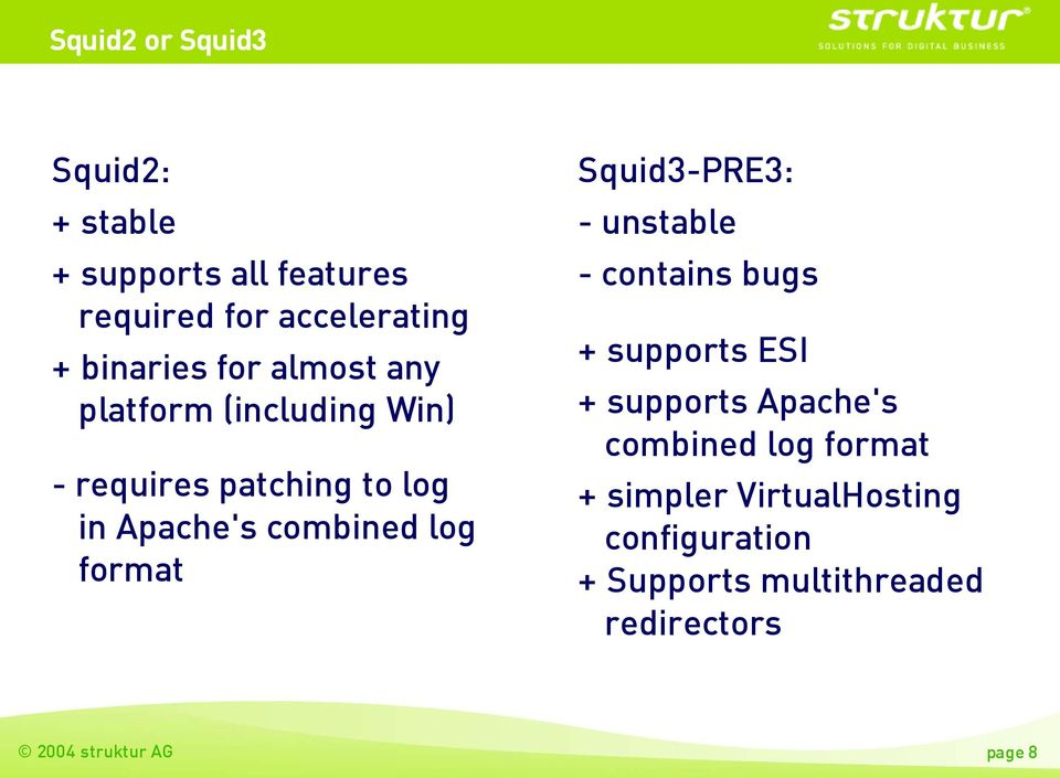 format Squid3-PRE3: - unstable - contains bugs + supports ESI + supports Apache's combined log