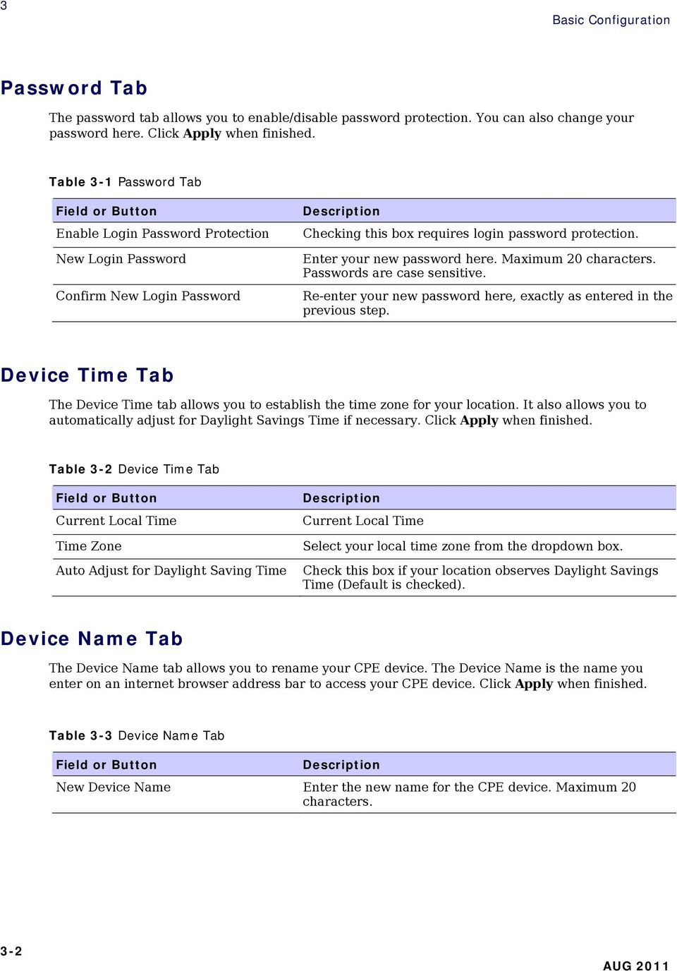 Maximum 20 characters. Passwords are case sensitive. Re-enter your new password here, exactly as entered in the previous step.