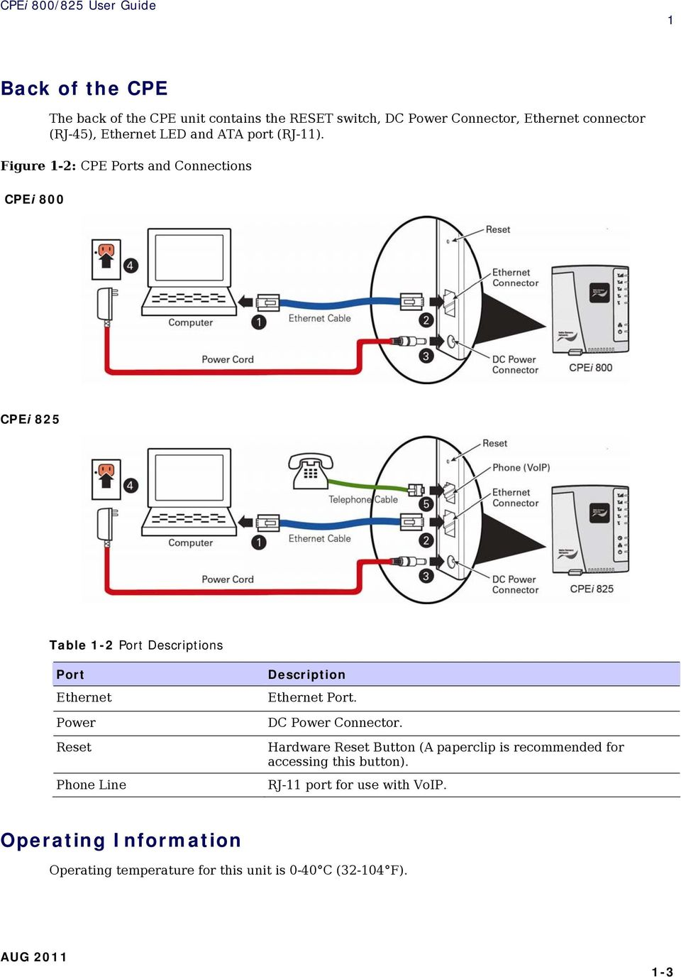 Figure 1-2: CPE Ports and Connections CPEi 800 CPEi 825 Table 1-2 Port s Port Ethernet Power Reset Phone Line Ethernet Port.