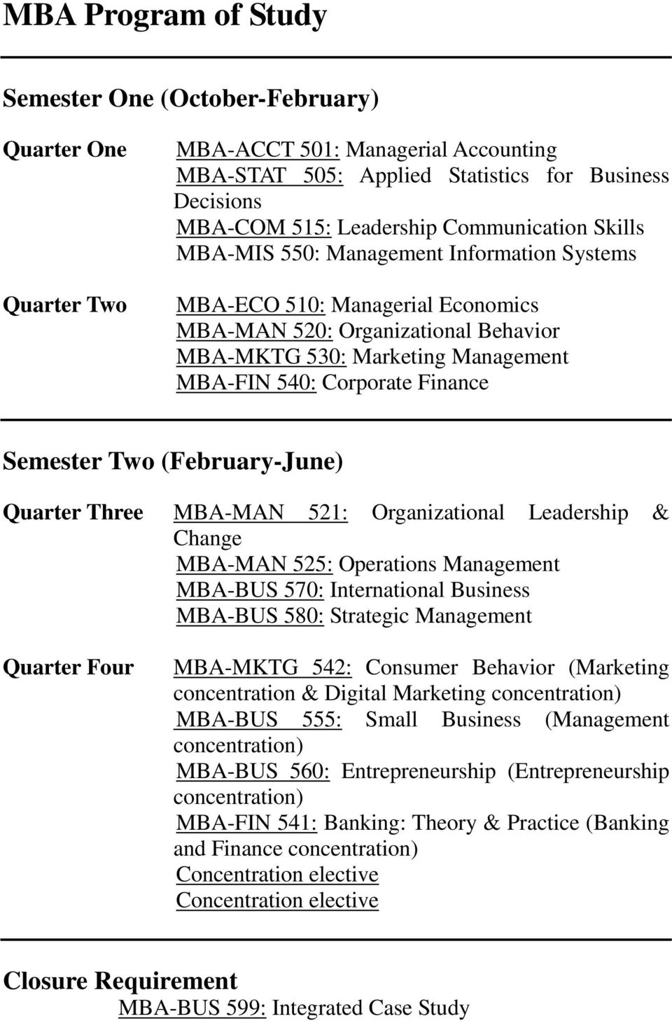 Finance Semester Two (February-June) Quarter Three MBA-MAN 521: Organizational Leadership & Change MBA-MAN 525: Operations Management MBA-BUS 570: International Business MBA-BUS 580: Strategic