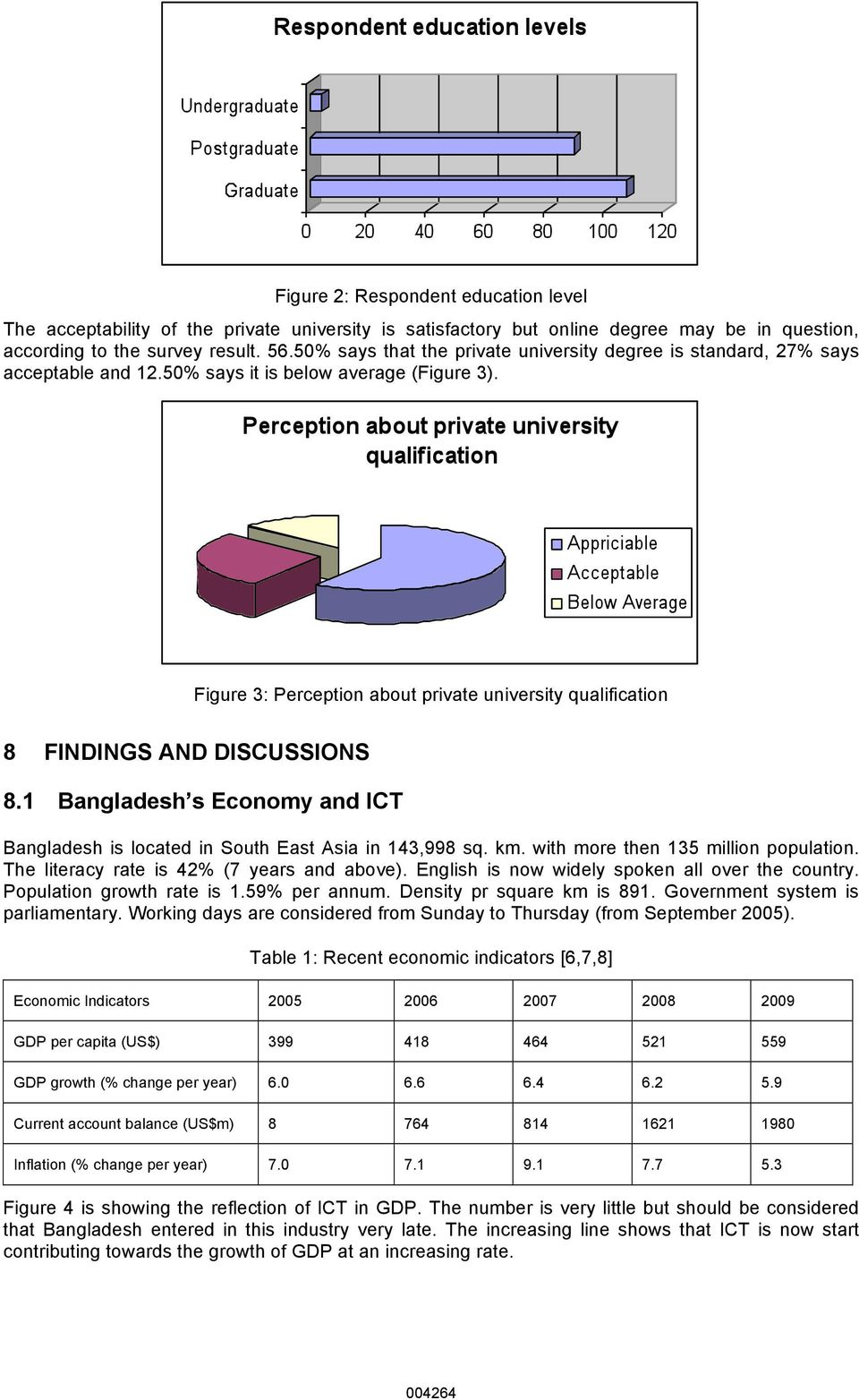 Figure 3: Perception about private university qualification 8 FINDINGS AND DISCUSSIONS 8.1 Bangladesh s Economy and ICT Bangladesh is located in South East Asia in 143,998 sq. km.