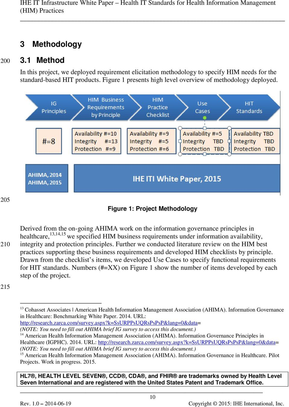 205 Figure 1: Project Methodology 210 215 Derived from the on-going AHIMA work on the information governance principles in healthcare, 13,14,15 we specified HIM business requirements under