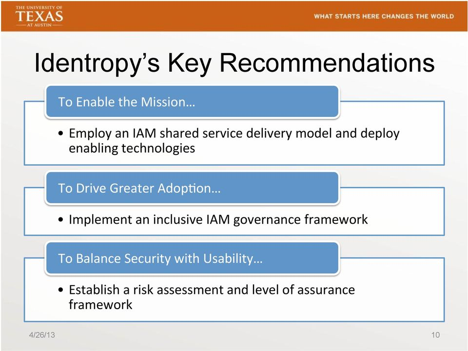 AdopAon Implement an inclusive IAM governance framework To Balance Security