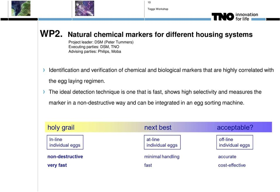 DSM, TNO Advising parties: Philips, Moba Identification and verification of chemical and biological markers that