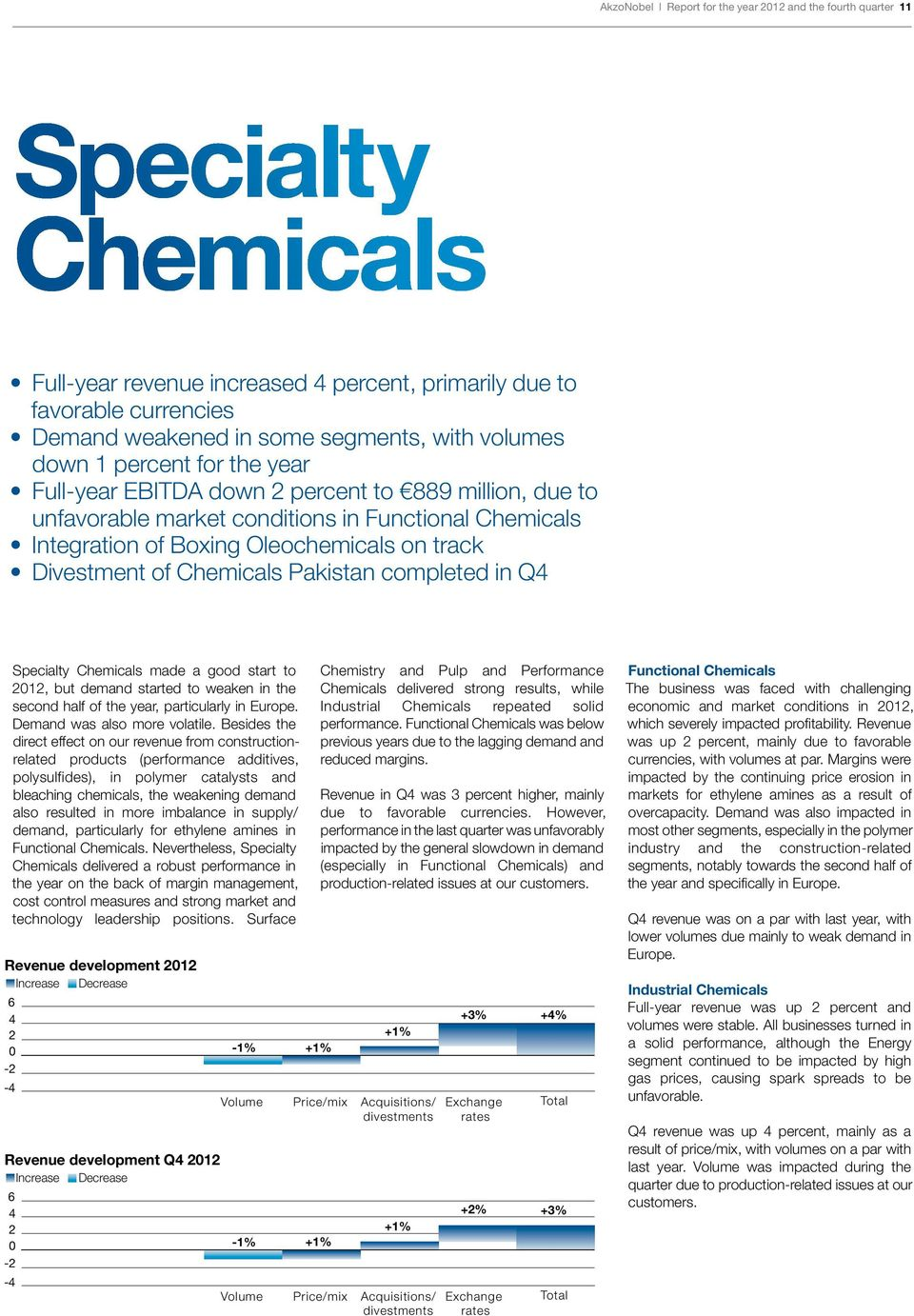 Divestment of Chemicals Pakistan completed in Q4 Specialty Chemicals made a good start to 212, but demand started to weaken in the second half of the year, particularly in Europe.