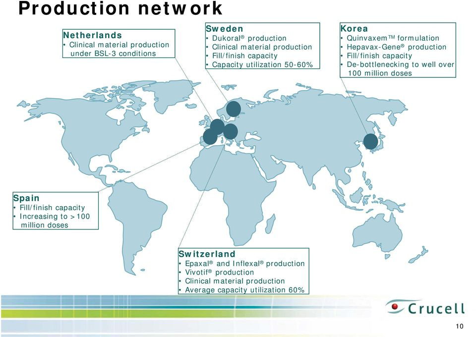 Fill/finish capacity De-bottlenecking to well over 100 million doses Spain Fill/finish capacity Increasing to >100 million