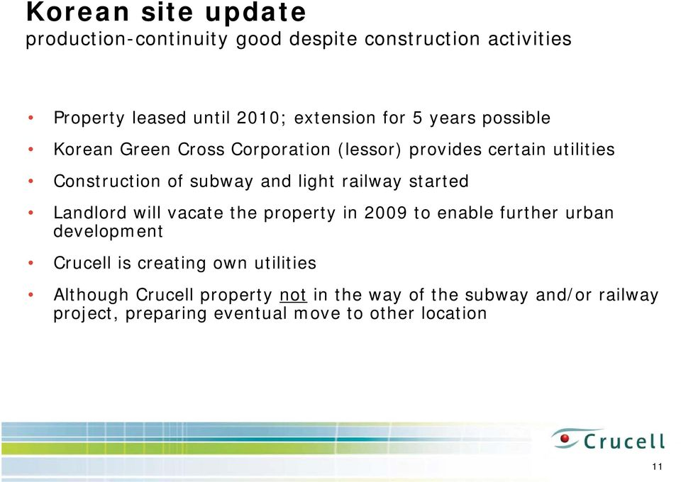 railway started Landlord will vacate the property in 2009 to enable further urban development Crucell is creating own