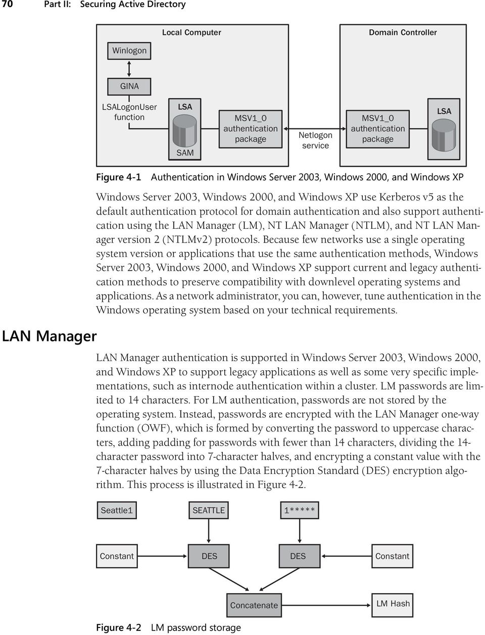 domain authentication and also support authentication using the LAN Manager (LM), NT LAN Manager (NTLM), and NT LAN Manager version 2 (NTLMv2) protocols.