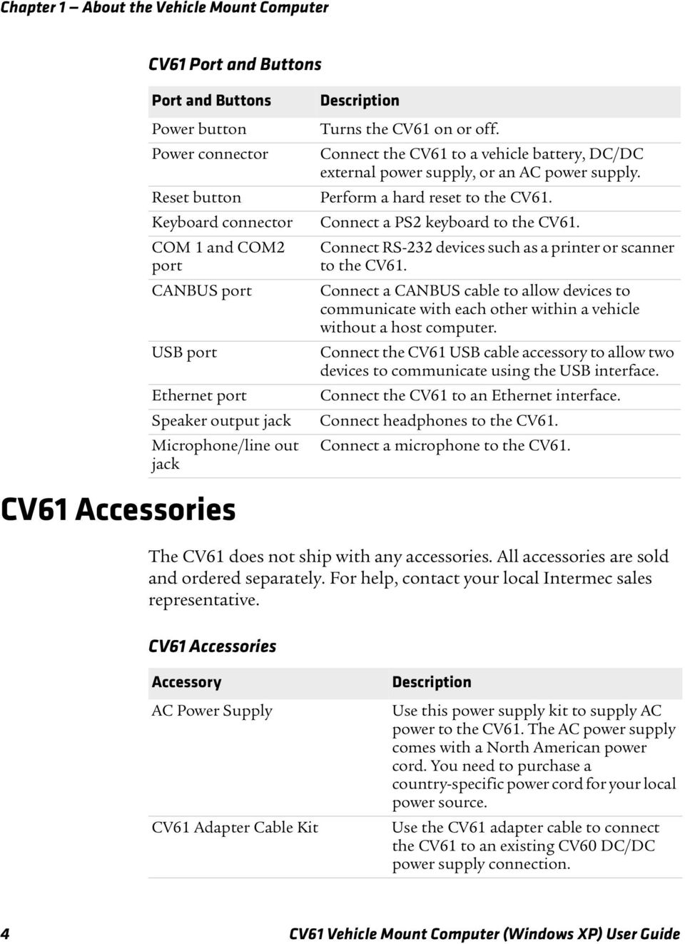Perform a hard reset to the CV61. Connect a PS2 keyboard to the CV61. Connect RS-232 devices such as a printer or scanner to the CV61.