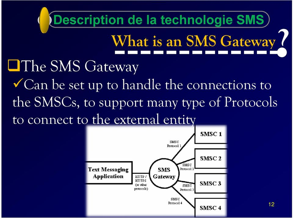 The SMS Gateway Can be set up to handle the