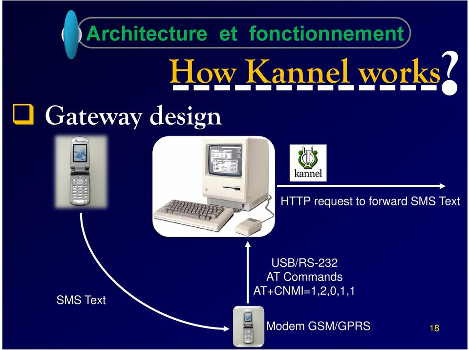 Gateway design HTTP request to forward