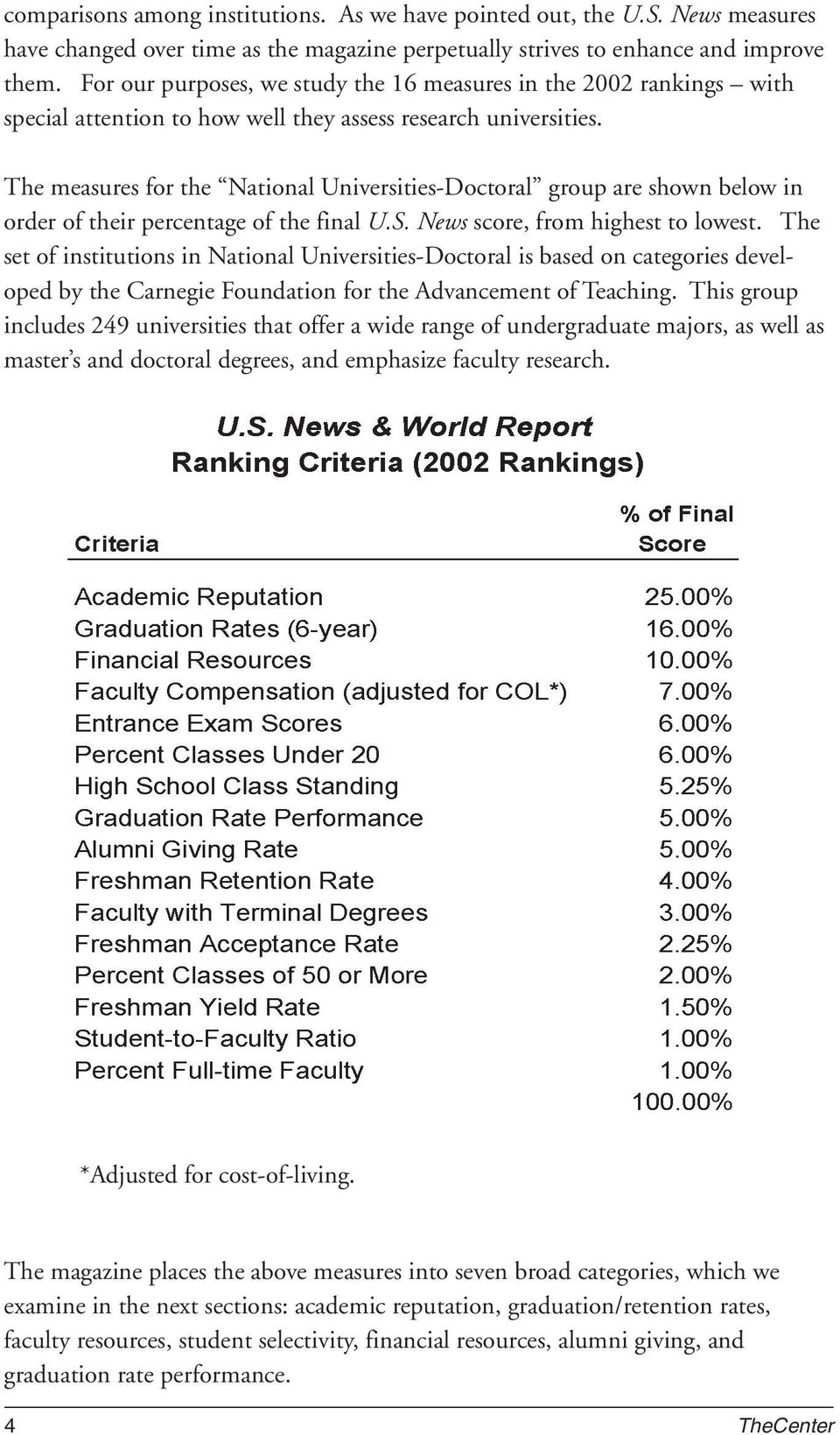 The measures for the National Universities-Doctoral group are shown below in order of their percentage of the final U.S. News score, from highest to lowest.