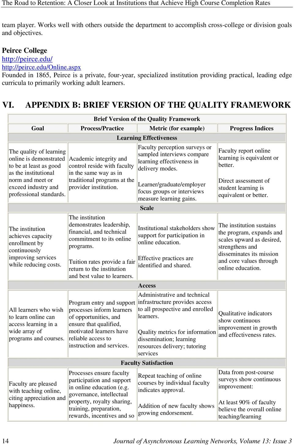 APPENDIX B: BRIEF VERSION OF THE QUALITY FRAMEWORK Brief Version of the Quality Framework Goal Process/Practice Metric (for example) Progress Indices The quality of learning online is demonstrated to