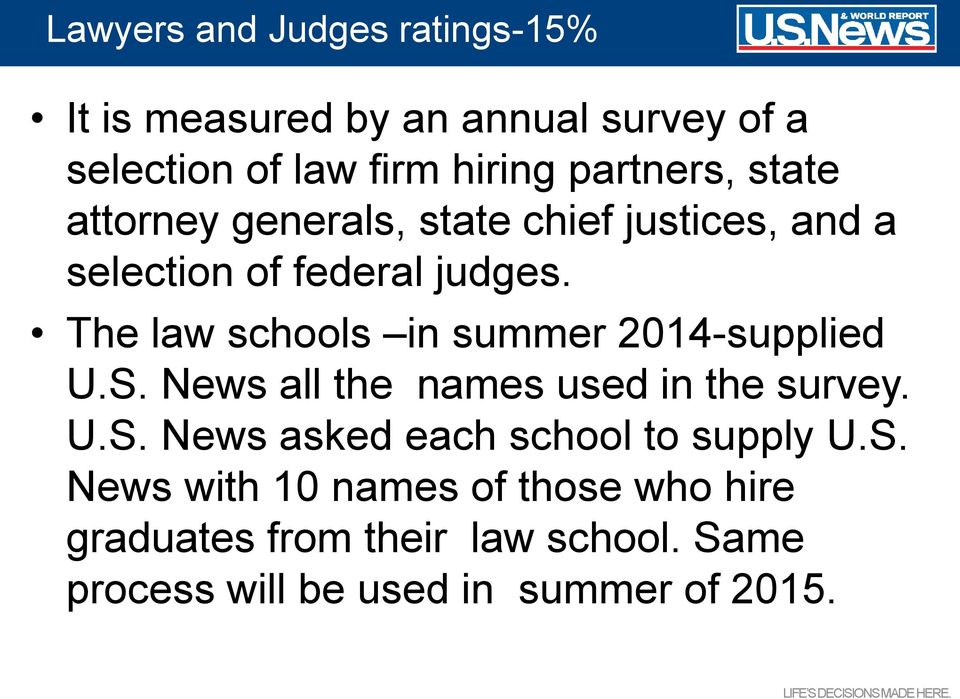 The law schools in summer 2014-supplied U.S. News all the names used in the survey. U.S. News asked each school to supply U.