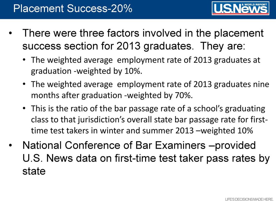 The weighted average employment rate of 2013 graduates nine months after graduation -weighted by 70%.