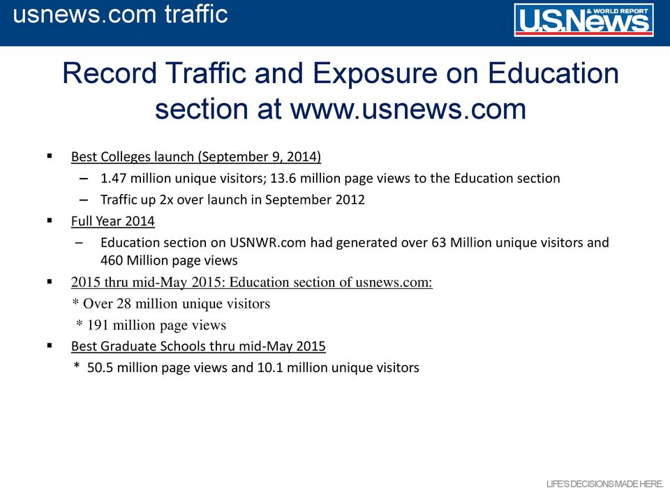6 million page views to the Education section Traffic up 2x over launch in September 2012 Full Year 2014 Education section on USNWR.