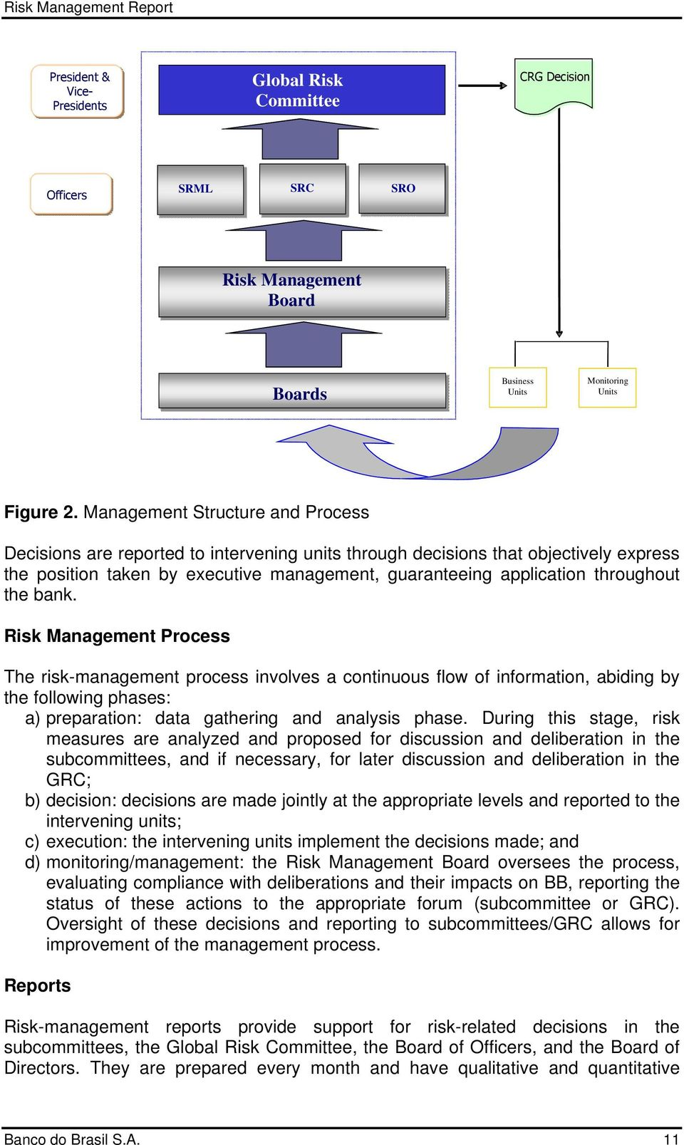 the bank. Risk Management Process The risk-management process involves a continuous flow of information, abiding by the following phases: a) preparation: data gathering and analysis phase.
