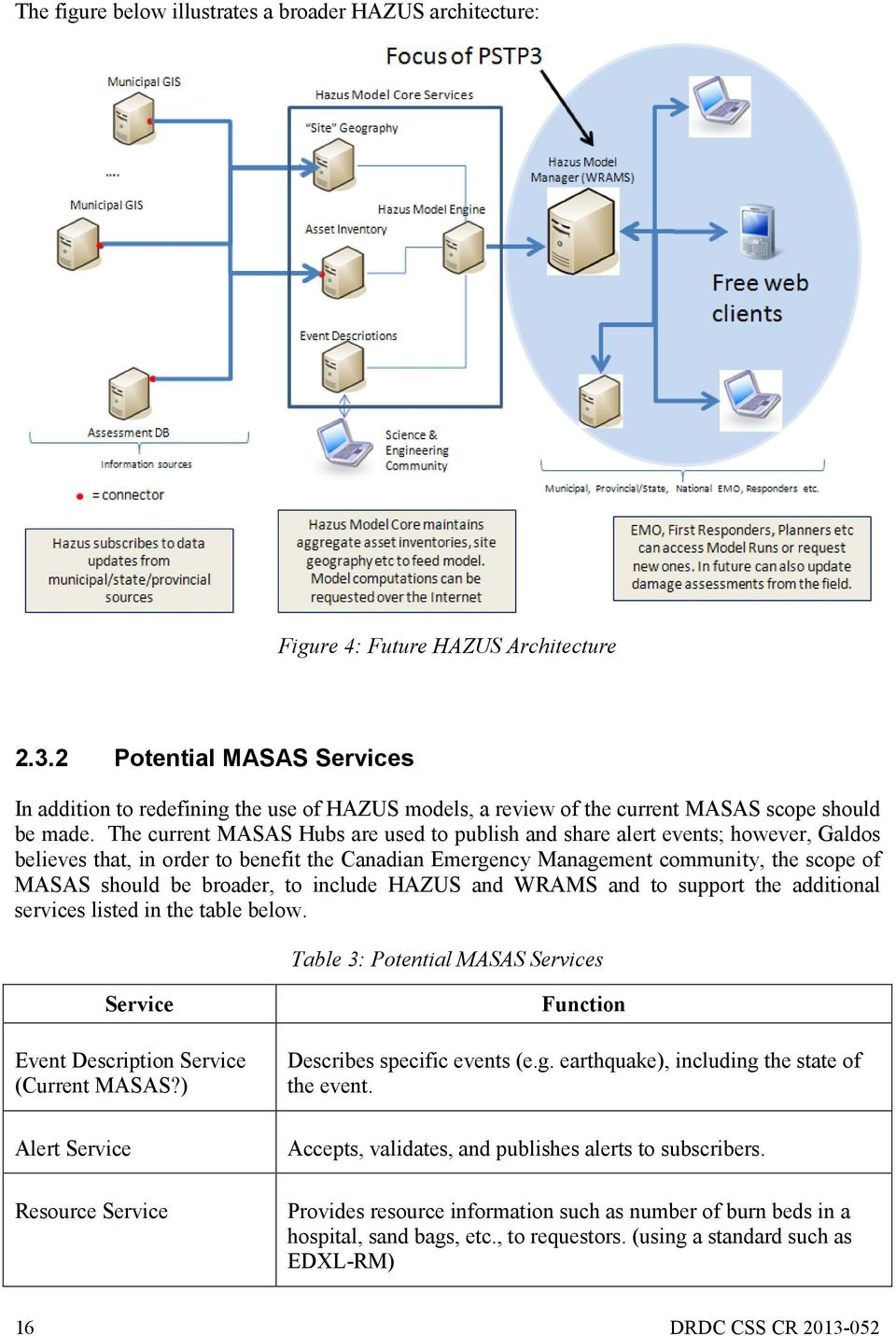 The current MASAS Hubs are used to publish and share alert events; however, Galdos believes that, in order to benefit the Canadian Emergency Management community, the scope of MASAS should be