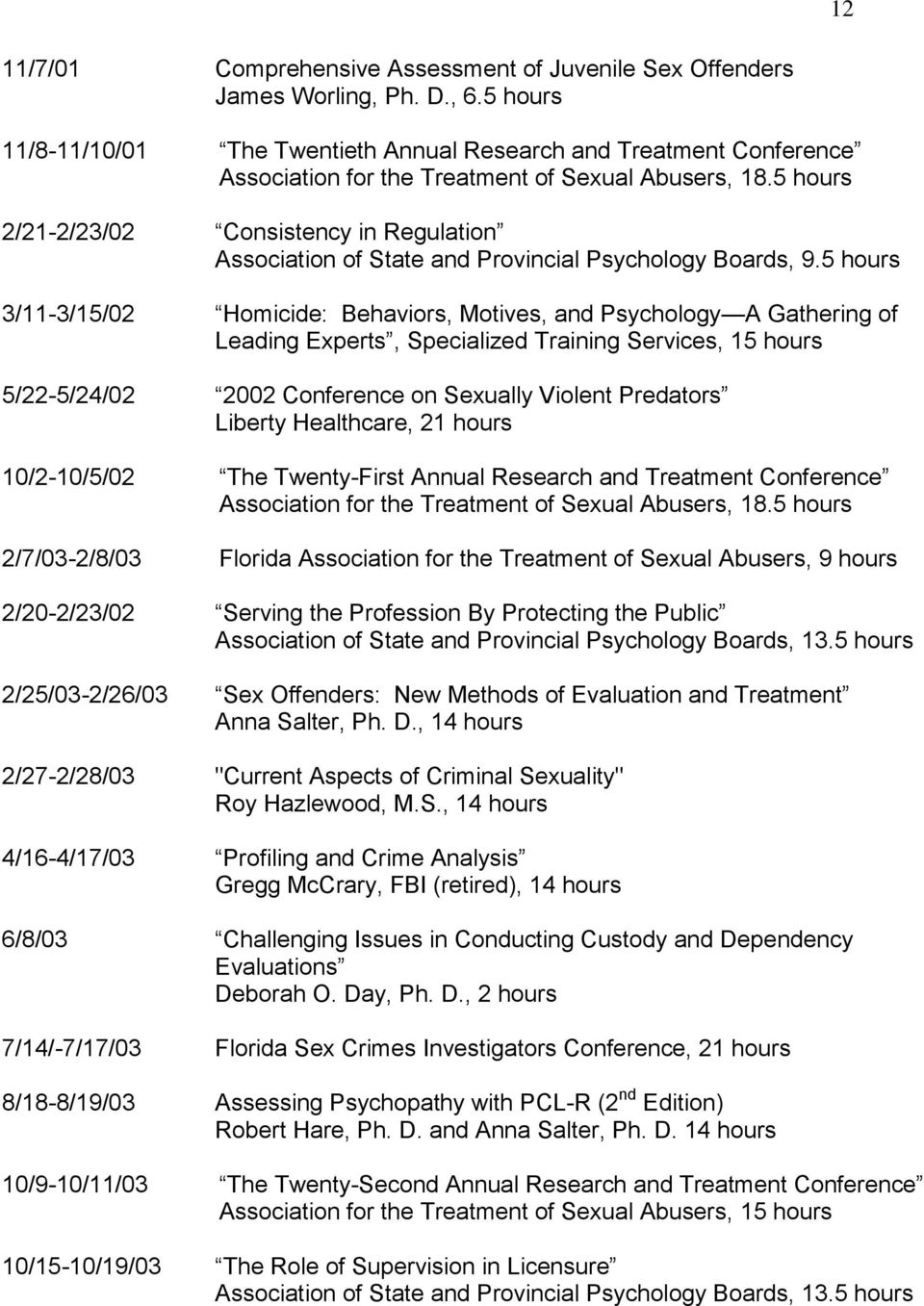 5 hours 2/21-2/23/02 Consistency in Regulation Association of State and Provincial Psychology Boards, 9.