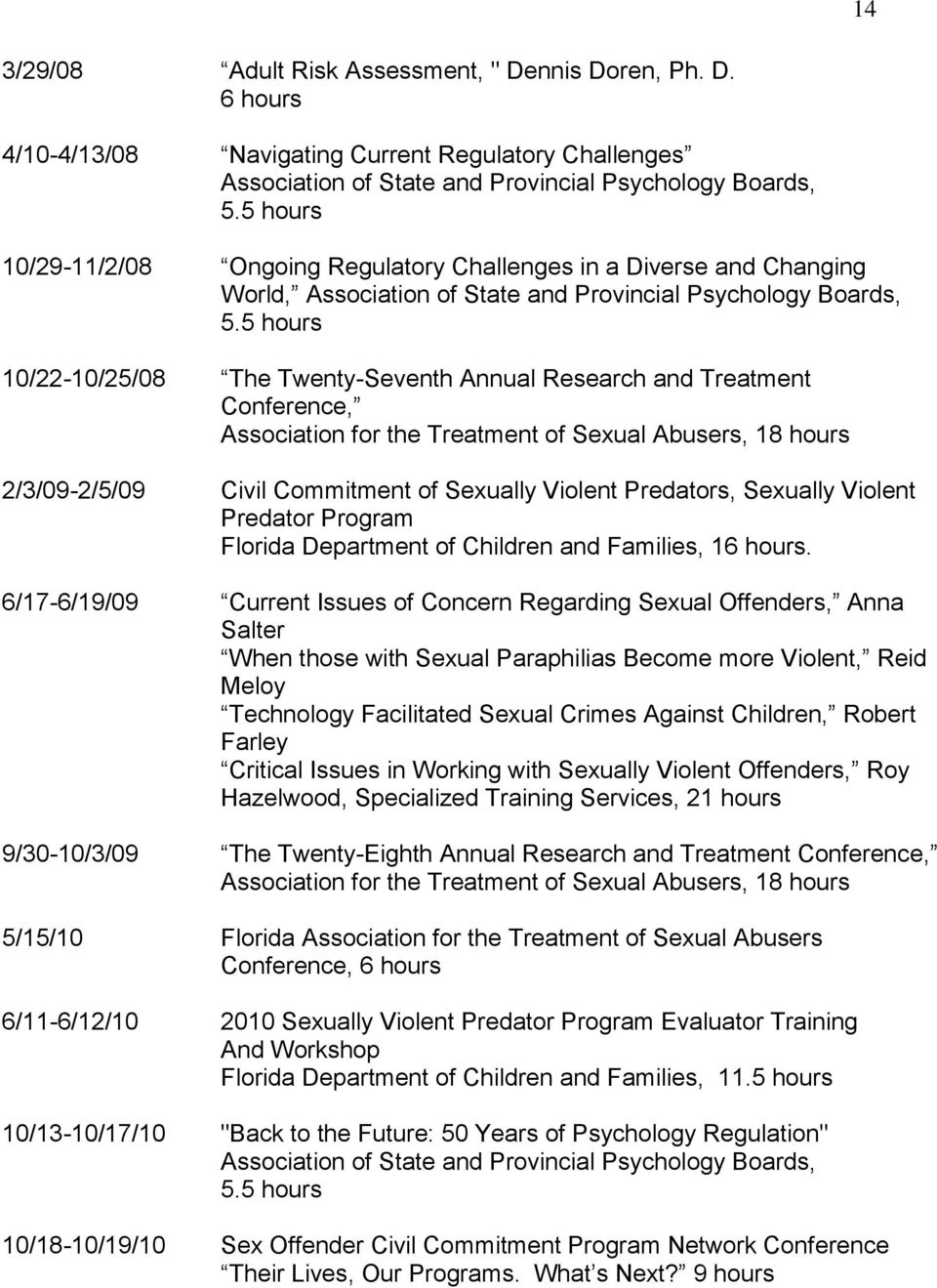 5 hours 10/22-10/25/08 The Twenty-Seventh Annual Research and Treatment Conference, Association for the Treatment of Sexual Abusers, 18 hours 2/3/09-2/5/09 Civil Commitment of Sexually Violent