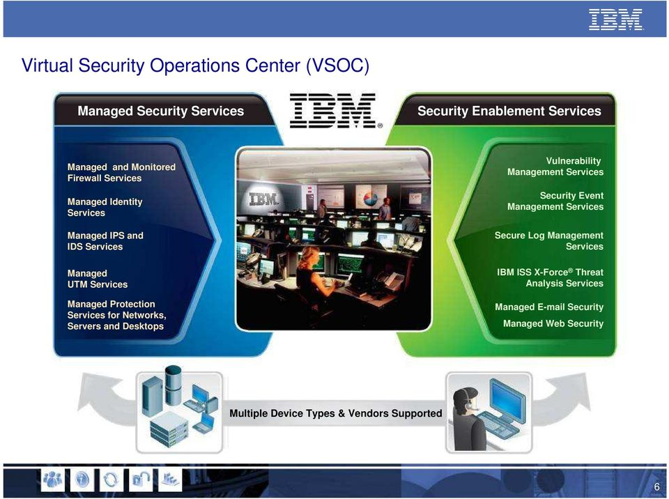 Networks, Servers and Desktops Vulnerability Management Services Security Event Management Services Secure Log Management