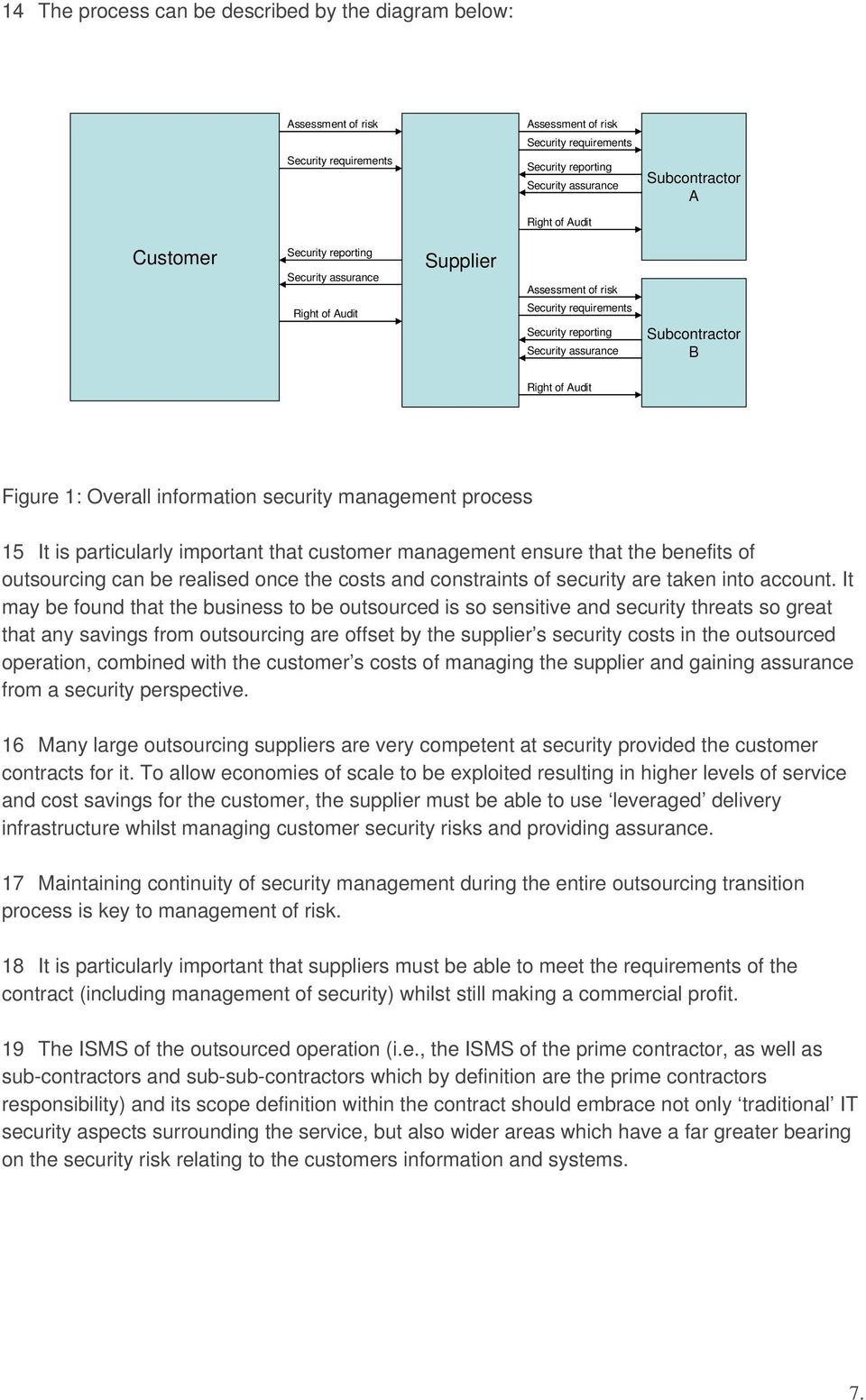 Figure 1: Overall information security management process 15 It is particularly important that customer management ensure that the benefits of outsourcing can be realised once the costs and