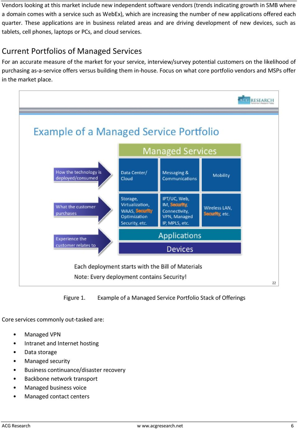 Current Portfolios of Managed Services For an accurate measure of the market for your service, interview/survey potential customers on the likelihood of purchasing as-a-service offers versus building
