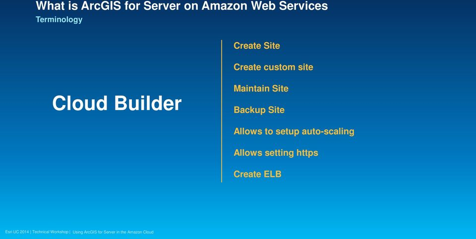 site Cloud Builder Maintain Site Backup Site