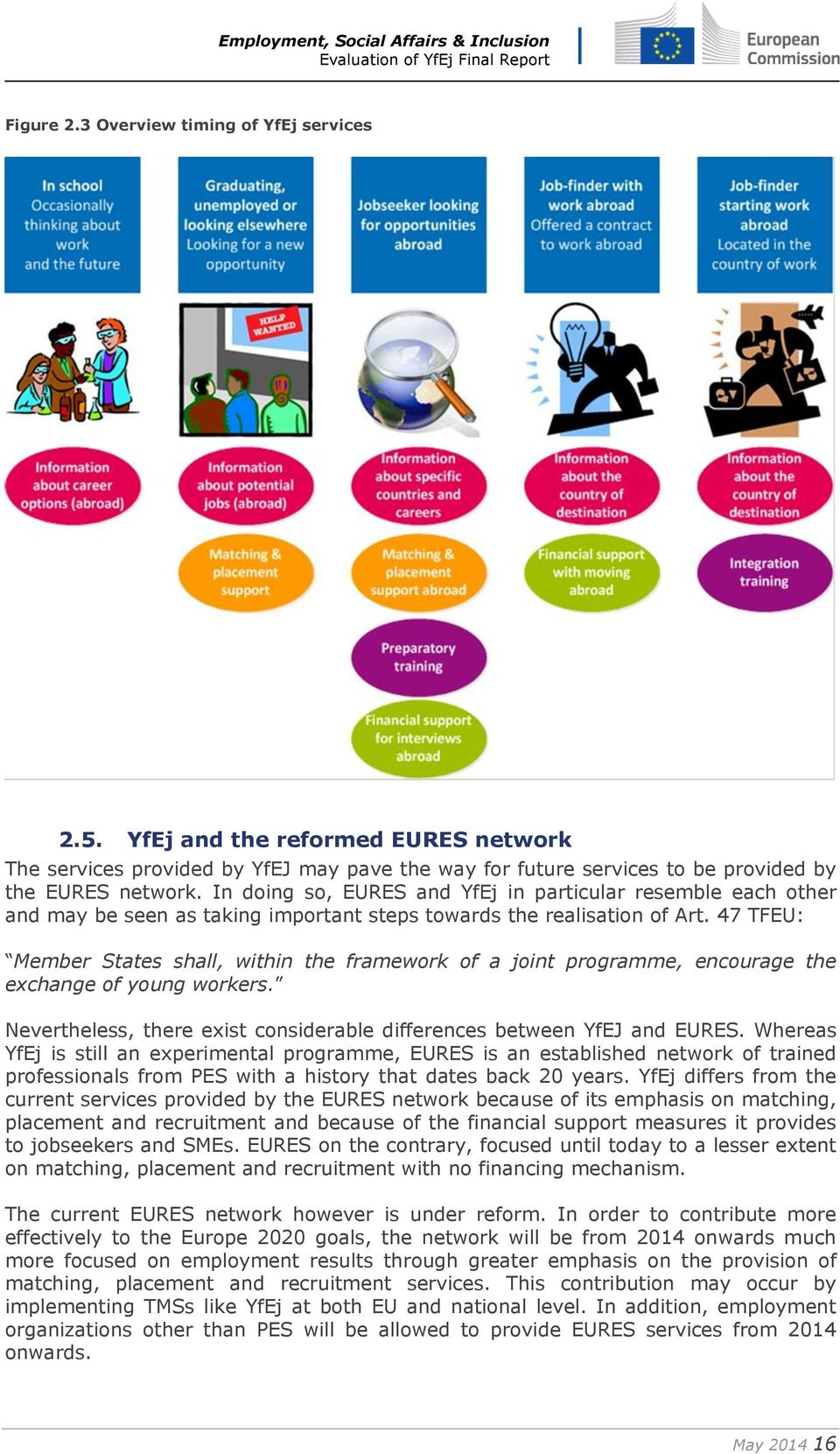 47 TFEU: Member States shall, within the framework of a joint programme, encourage the exchange of young workers. Nevertheless, there exist considerable differences between YfEJ and EURES.