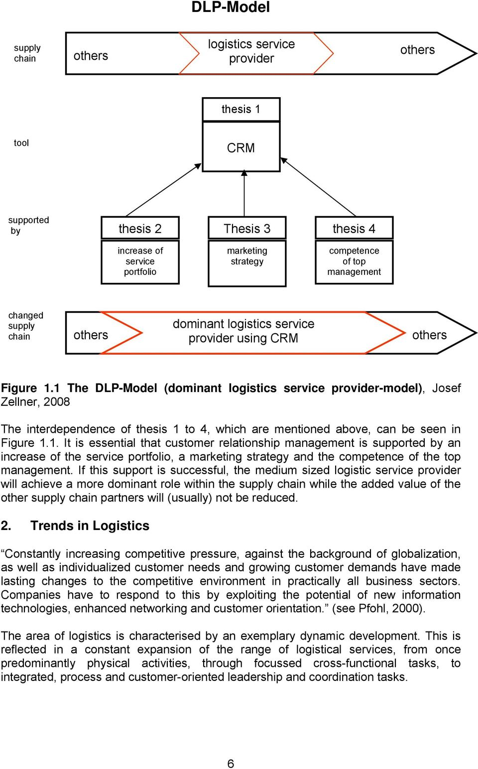 1 The DLP-Model (dominant logistics service provider-model), Josef Zellner, 2008 The interdependence of thesis 1 to 4, which are mentioned above, can be seen in Figure 1.1. It is essential that customer relationship management is supported by an increase of the service portfolio, a marketing strategy and the competence of the top management.