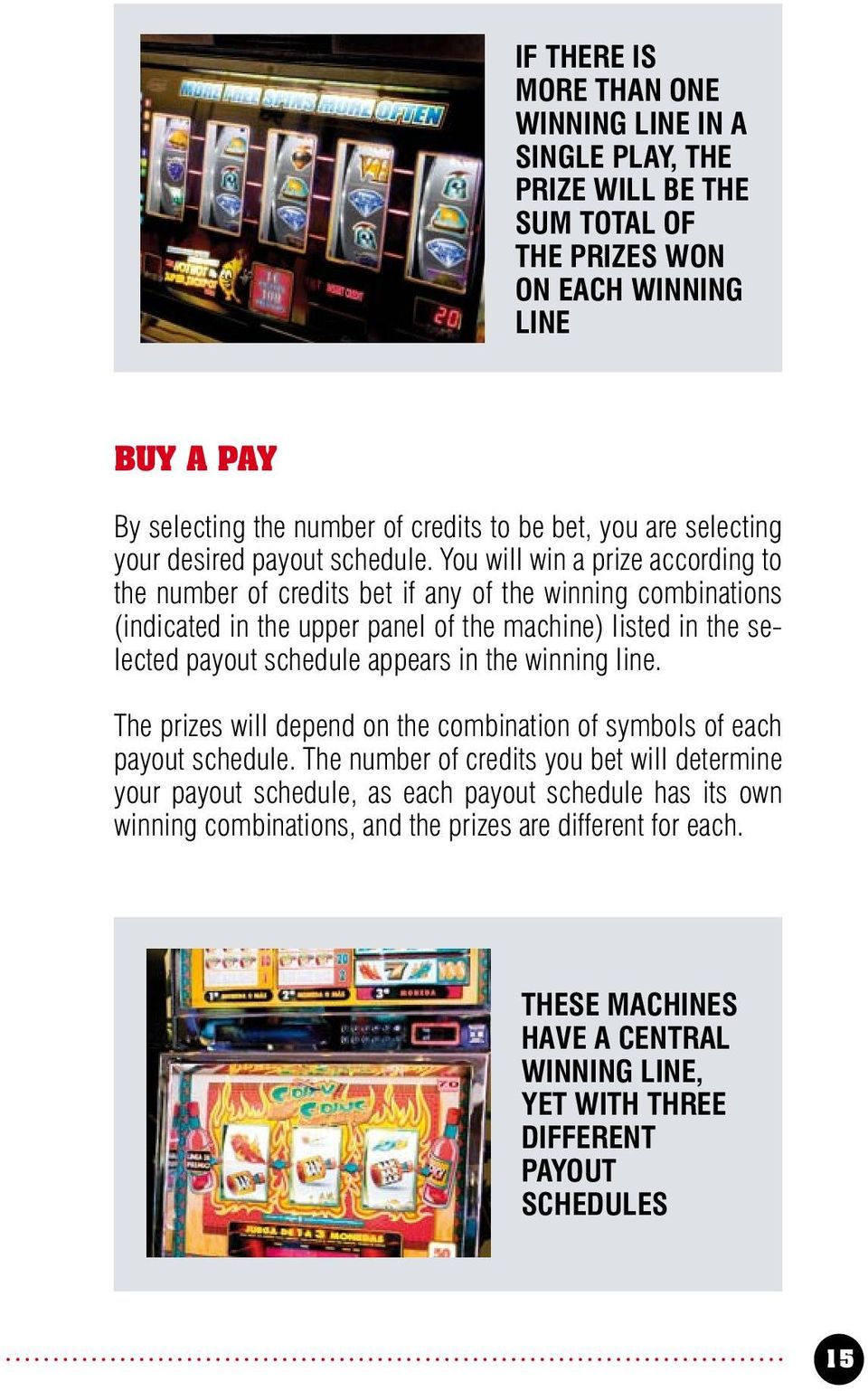 You will win a prize according to the number of credits bet if any of the winning combinations (indicated in the upper panel of the machine) listed in the selected payout schedule appears in