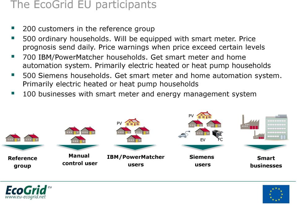 Primarily electric heated or heat pump households 500 Siemens households. Get smart meter and home automation system.