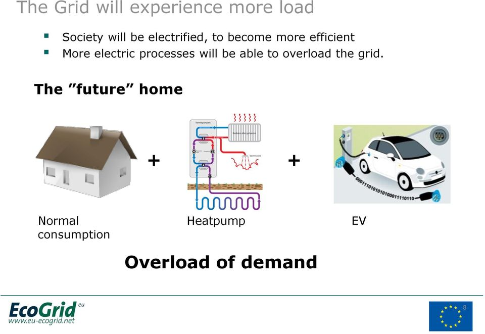 processes will be able to overload the grid.