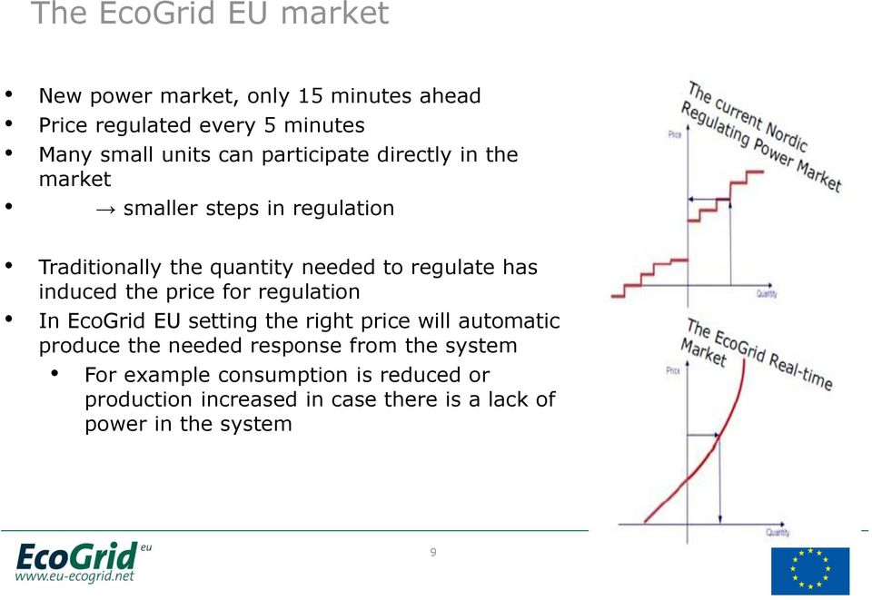 induced the price for regulation In EcoGrid EU setting the right price will automatic produce the needed response