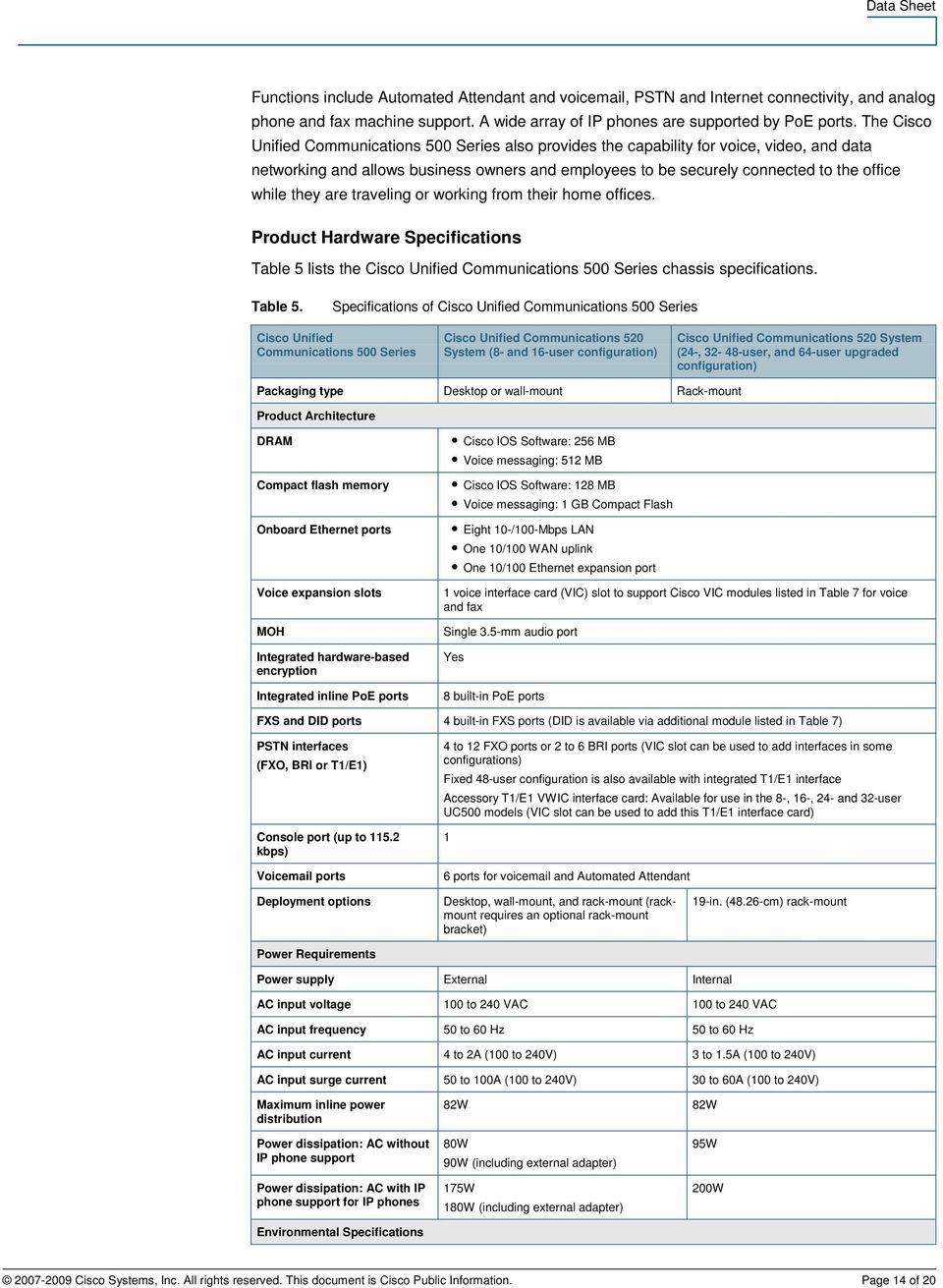 they are traveling or working from their home offices. Product Hardware Specifications Table 5